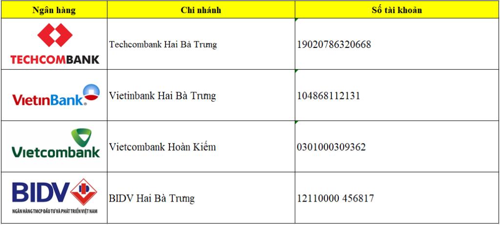 Danh sách Tài khoản ngân hàng Saffron Vua